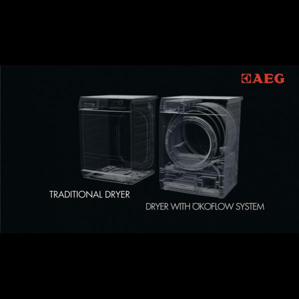aeg t76490ih3 w rmepumpentrockner mit koflow und. Black Bedroom Furniture Sets. Home Design Ideas