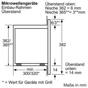 Bosch HMT75M551 Edelstahl Mikrowellengerät